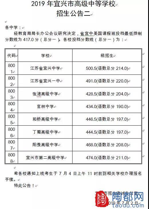 500.5分才能上省宜中!2019年宜兴市普通高中投档分数线公布!